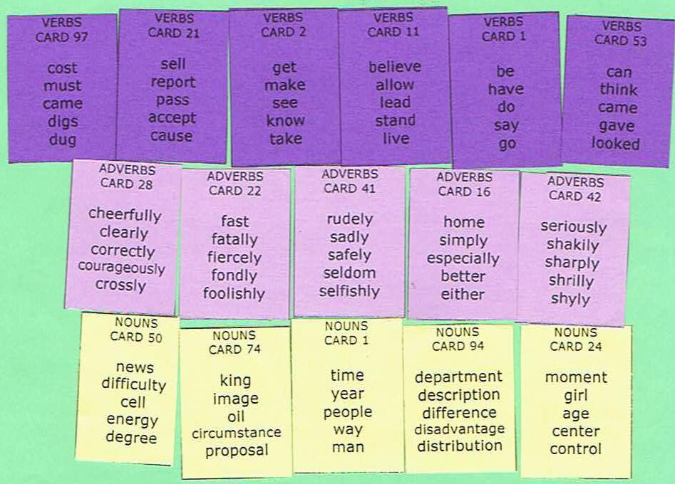 Nouns Verbs Adjectives Worksheet : ABITLIKETHIS